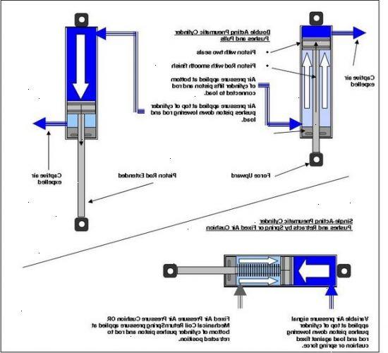 Enkeltvirkende cylinder