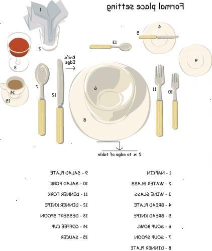 borddækning glas etikette